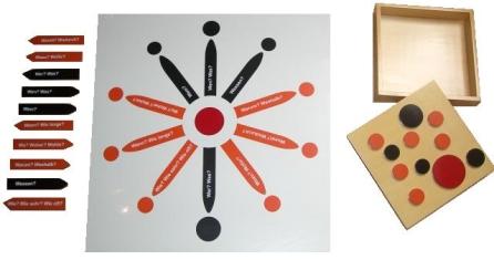 paket satzstern mit pfeilen und symbolen 25 s tze und 190 satzglieder vom verlag. Black Bedroom Furniture Sets. Home Design Ideas